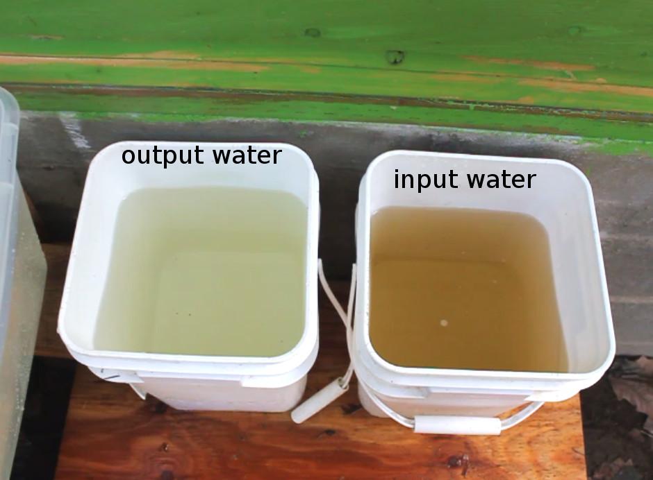 water_samples