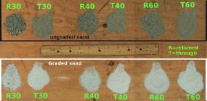 sand grain sizes