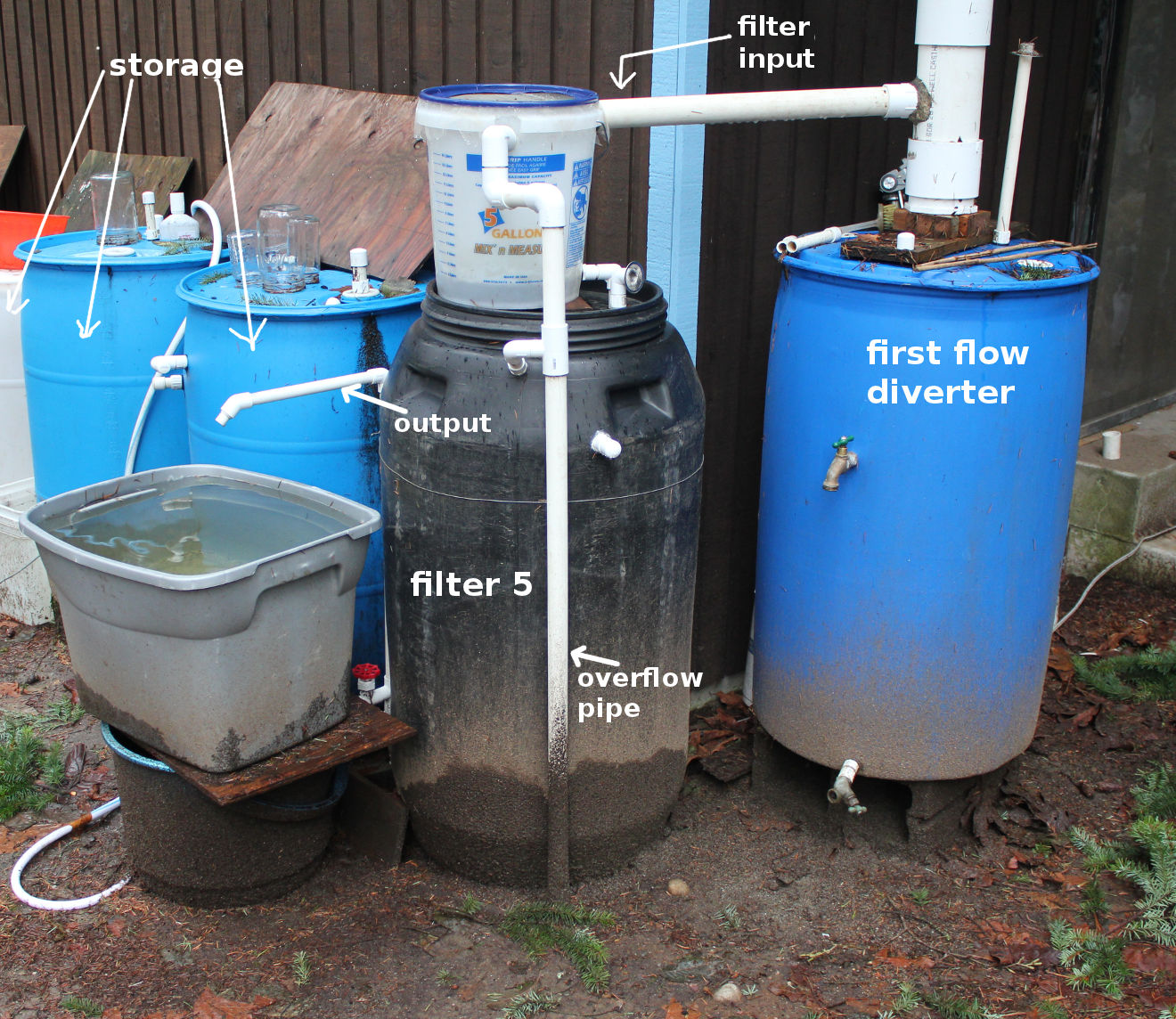 The gallery for homemade water filter with sand and for Diy pond filter bucket